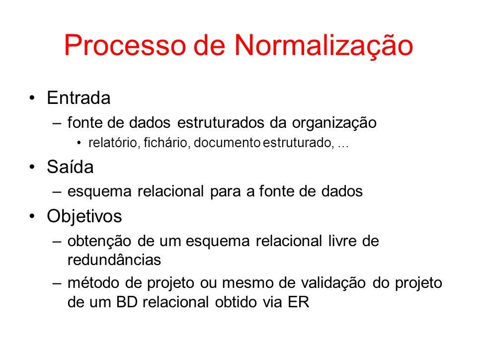 Processo de Normalização Baseado no conceito de formas normais –processo sistemático de geração de tabelas Uma tabela T está em uma forma normal se atende uma certa regra –se T está na Forma Normal (FN) i, então T está automaticamente nas FNs i - 1, i - 2,...