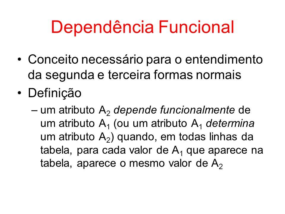 Dependência Funcional - Exemplo...Código....Salário E1500 E3450 E2500 E1500 E3450 E2500...