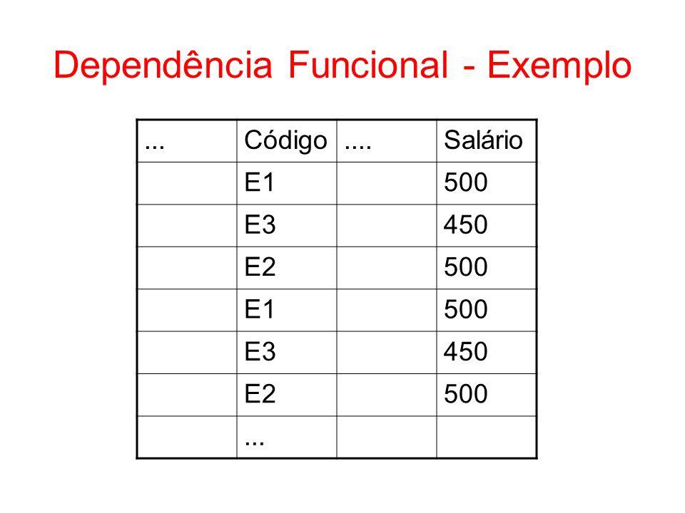 DF Total e DF Parcial DF Total –se um atributo A x depende funcionalmente de todos os atributos que compõem a CP de uma tabela T, diz-se que A x possui DF total da CP de T DF Parcial –se um atributo A x depende funcionalmente apenas de alguns atributos (não todos!) que compõem a CP de uma tabela T, diz-se que A x possui DF parcial da CP de T