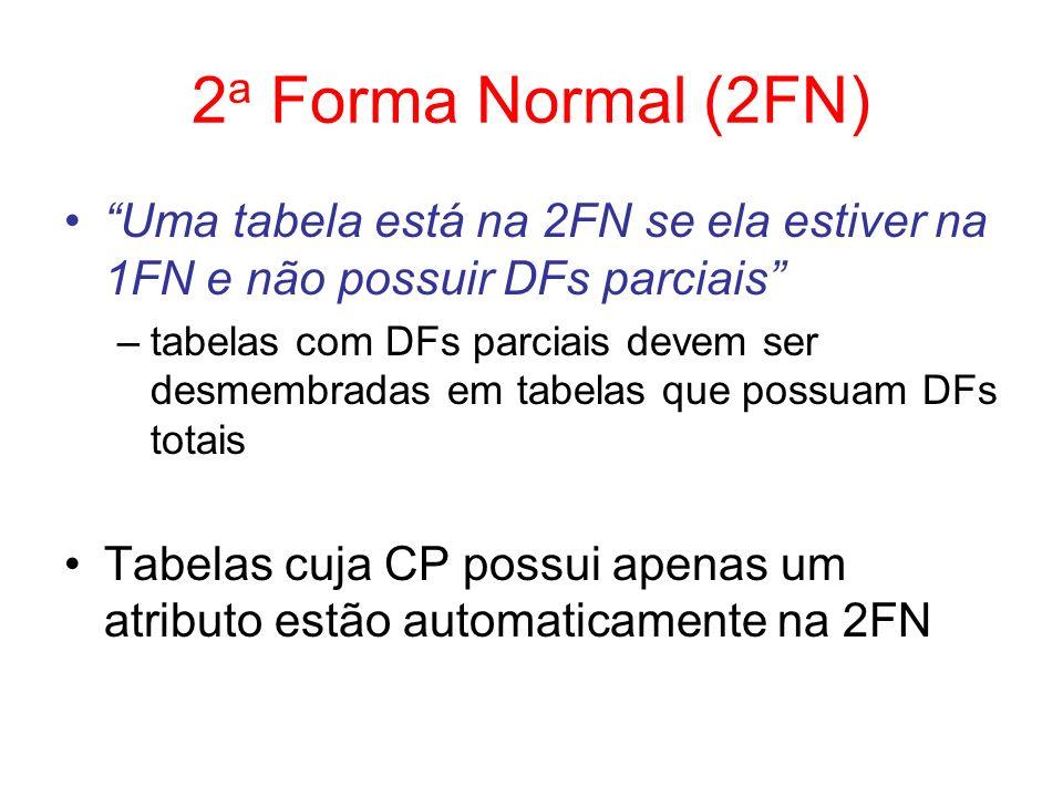 2FN - Aplicação 1FN: Projetos (CodProj, Tipo, Descr) Alocações (CodProj, CodEmp, Nome, Cat, Sal, DataIni, TempoAloc) DFs: CodEmp Nome, Cat, Sal (DF Parcial!) (CodProj, CodEmp) DataIni, TempoAloc 2FN: Projetos (CodProj, Tipo, Descr) Alocações (CodProj, CodEmp, DataIni, TempoAloc) Empregados (CodEmp, Nome, Cat, Sal)