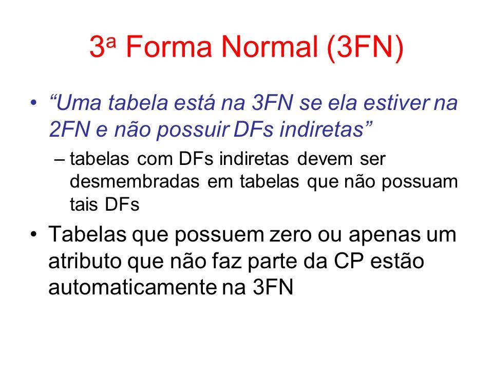 3FN - Aplicação 2FN: Projetos (CodProj, Tipo, Descr) Alocações (CodProj, CodEmp, DataIni, TempoAloc) Empregados (CodEmp, Nome, Cat, Sal) DFs: CodEmp Sal CodEmp Cat Sal (DF indireta!) 3FN: Projetos (CodProj, Tipo, Descr) Alocações (CodProj, CodEmp, DataIni, TempoAloc) Empregados (CodEmp, Nome, Cat) CategoriasFuncionais(Cat, Sal)