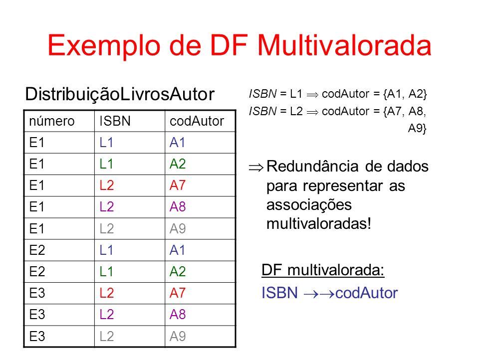 4 a Forma Normal (4FN) Uma tabela está na 4FN se ela estiver na 3FN e não possuir DFs multivaloradas –tabelas com DFs multivaloradas devem ser desmembradas em tabelas que não possuam tais DFs Tabelas que possuem CP composta por um ou dois atributos, ou que possuem atributos não-chave estão automaticamente na 4FN