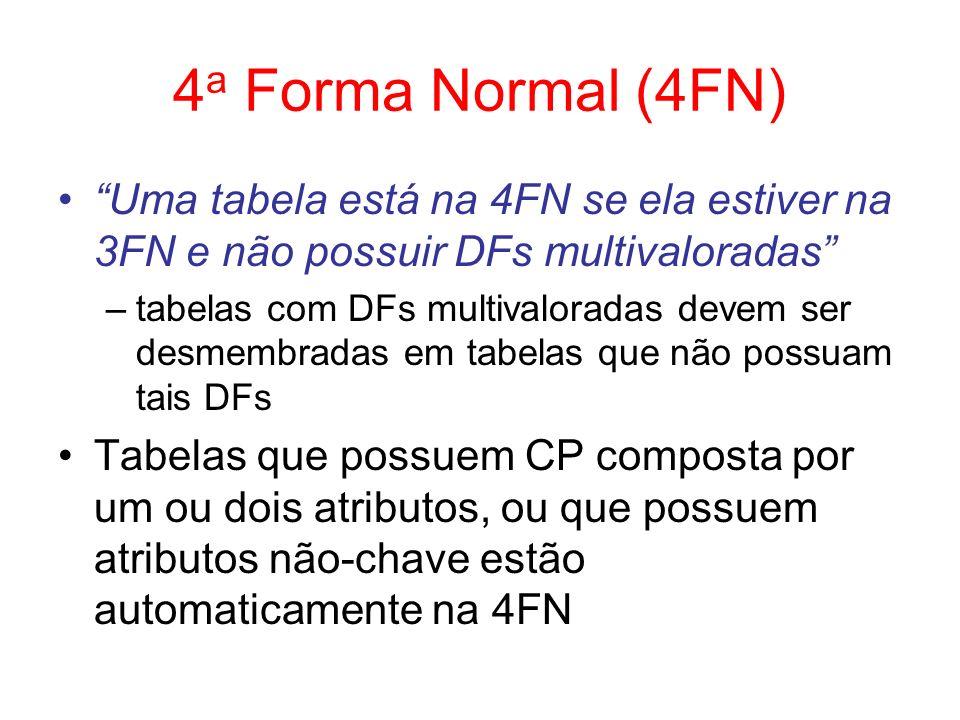 4FN - Aplicação 3FN: Estantes (número, capacidade) Livros (ISBN, título, ano) Autores (codAutor, nome, nacionalidade) DistribuiçãoLivrosAutor(número, ISBN, codAutor) DF Multivalorada: ISBN codAutor 4FN: Estantes (número, capacidade) Livros (ISBN, título, ano) Autores (codAutor, nome, nacionalidade) DistribuiçãoLivros(número, ISBN) Autoria(ISBN, codAutor)