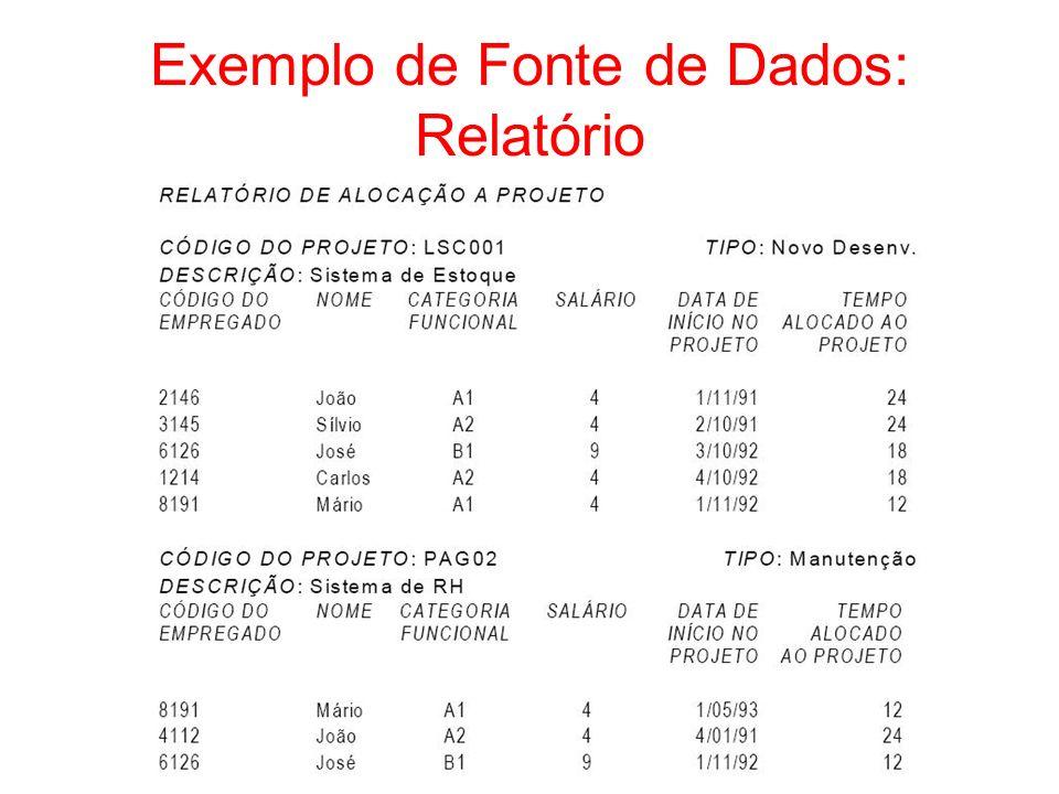 Passo 1 – Conversão para Tabela Não-Normalizada (ÑN) Objetivo –obtenção de uma representação padrão para as fontes de dados facilita o processo de normalização Forma de representação: Tabela ÑN –pode ter uma ou mais tabelas aninhadas –tabela aninhada: possui atributos multivalorados –atributo que ao invés de conter valores atômicos, pode conter: »múltiplos valores »OU uma tabela que pode ter outras possíveis tabelas dentro dela