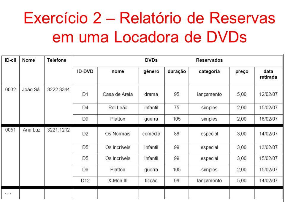 Exercício 2 – Relatório de Reservas em uma Locadora de DVDs