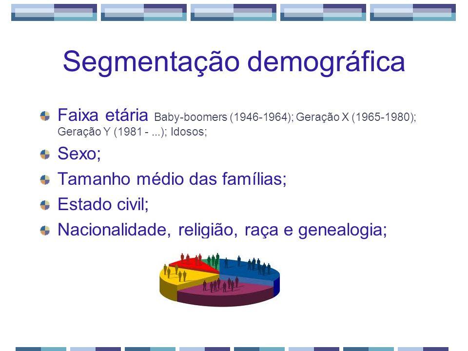 Segmentação demográfica Faixa etária Baby-boomers (1946-1964); Geração X (1965-1980); Geração Y (1981 -...); Idosos; Sexo; Tamanho médio das famílias;