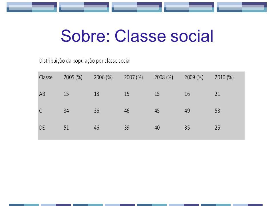 Sobre: Classe social
