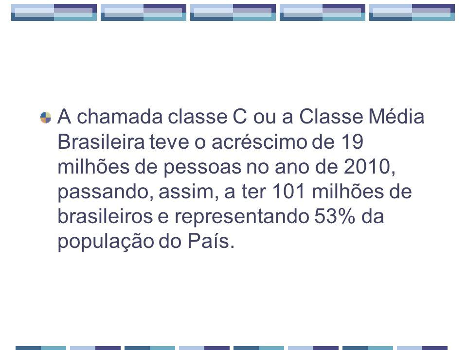 A chamada classe C ou a Classe Média Brasileira teve o acréscimo de 19 milhões de pessoas no ano de 2010, passando, assim, a ter 101 milhões de brasil
