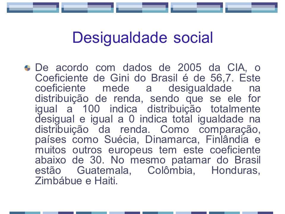 Desigualdade social De acordo com dados de 2005 da CIA, o Coeficiente de Gini do Brasil é de 56,7. Este coeficiente mede a desigualdade na distribuiçã