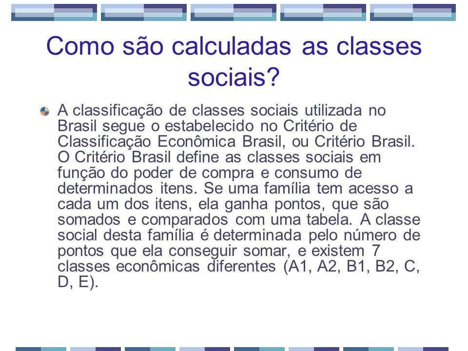 Como são calculadas as classes sociais? A classificação de classes sociais utilizada no Brasil segue o estabelecido no Critério de Classificação Econô