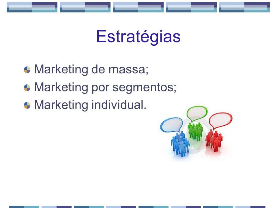 Estratégias Marketing de massa; Marketing por segmentos; Marketing individual.