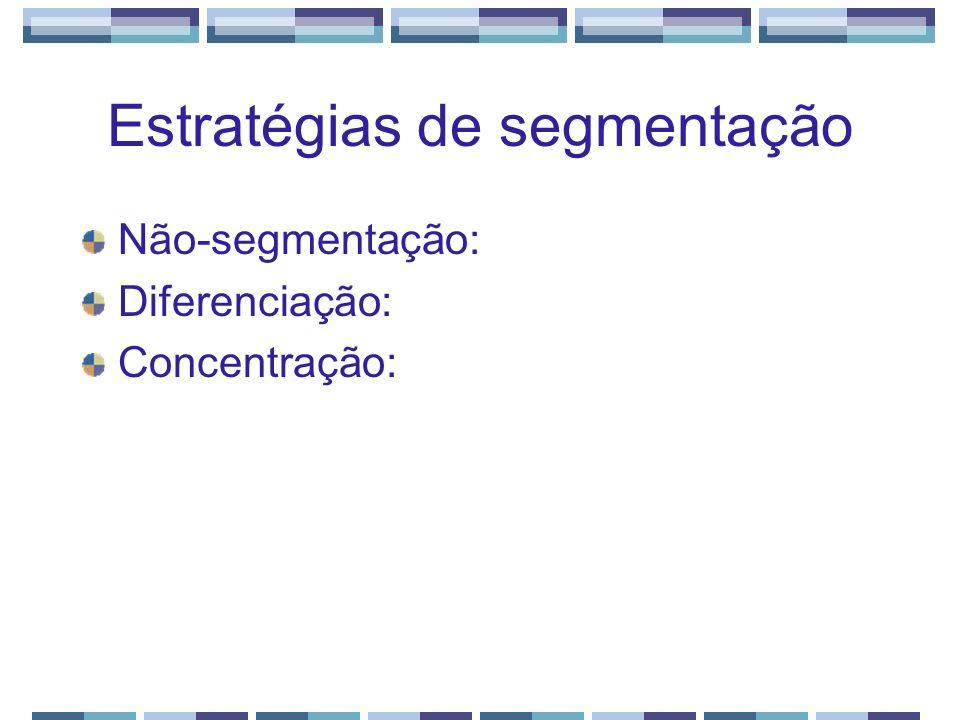 Estratégias de segmentação Não-segmentação: Diferenciação: Concentração:
