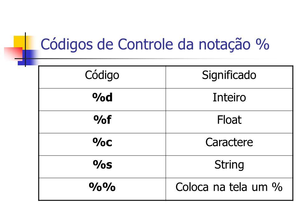 Códigos de Controle da notação % CódigoSignificado %dInteiro %fFloat %cCaractere %sString %Coloca na tela um %