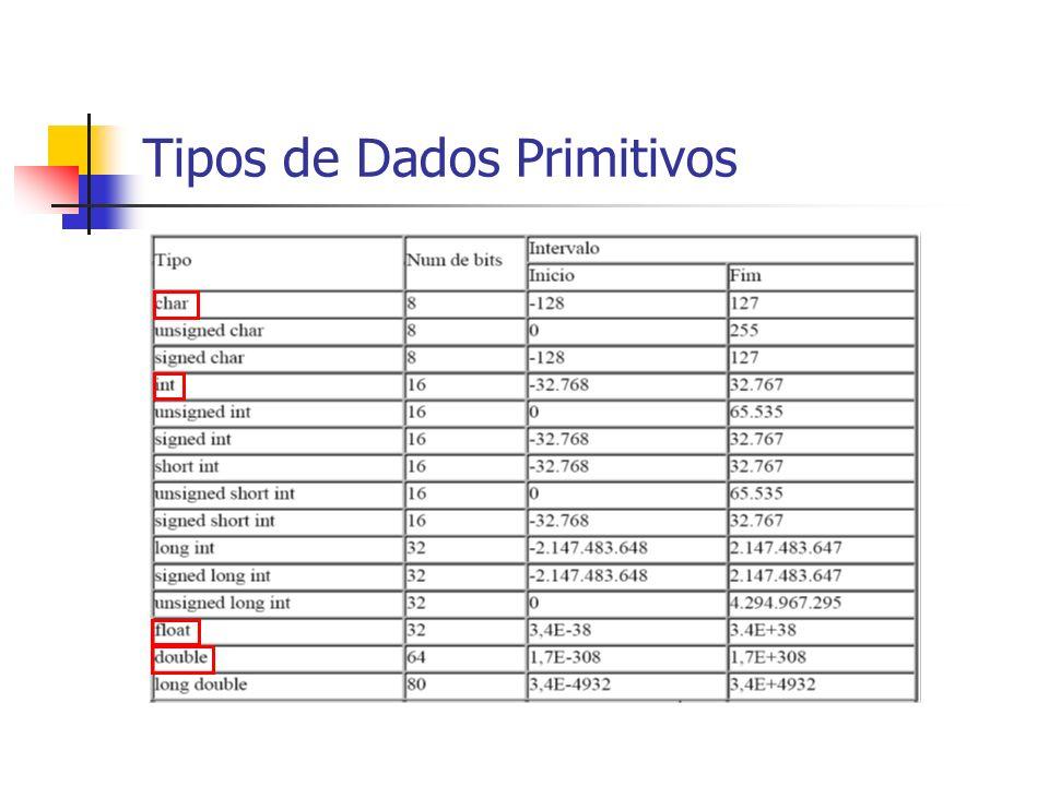 Sintaxe da Função printf (pág: 12) Sintaxe: printf(string_de_controle,lista_de_argumentos); Onde: string_de_controle tem a descrição de tudo que a função vai colocar na tela.