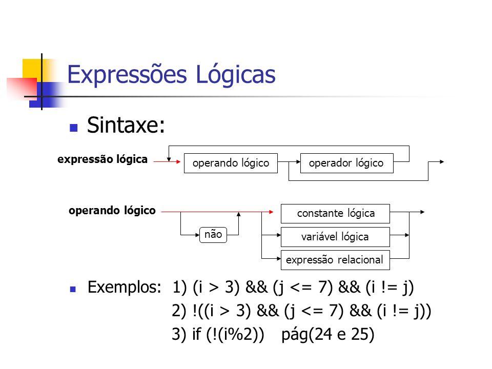 Expressões Lógicas Sintaxe: operando lógicooperador lógico constante lógica variável lógica expressão relacional não expressão lógica operando lógico