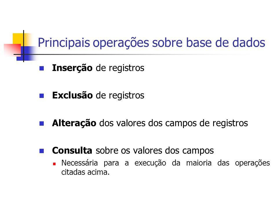 Principais operações sobre base de dados Inserção de registros Exclusão de registros Alteração dos valores dos campos de registros Consulta sobre os v