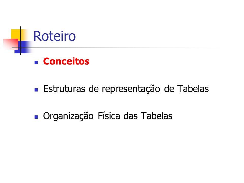 Roteiro Conceitos Estruturas de representação de Tabelas Organização Física das Tabelas