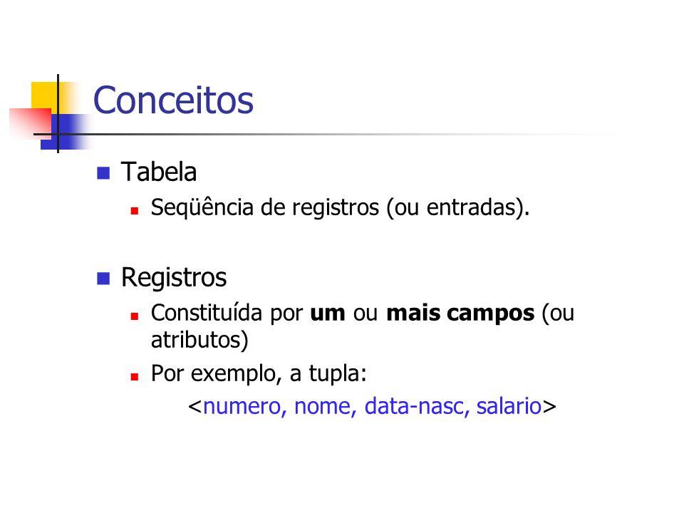 Conceitos Tabela Seqüência de registros (ou entradas). Registros Constituída por um ou mais campos (ou atributos) Por exemplo, a tupla: