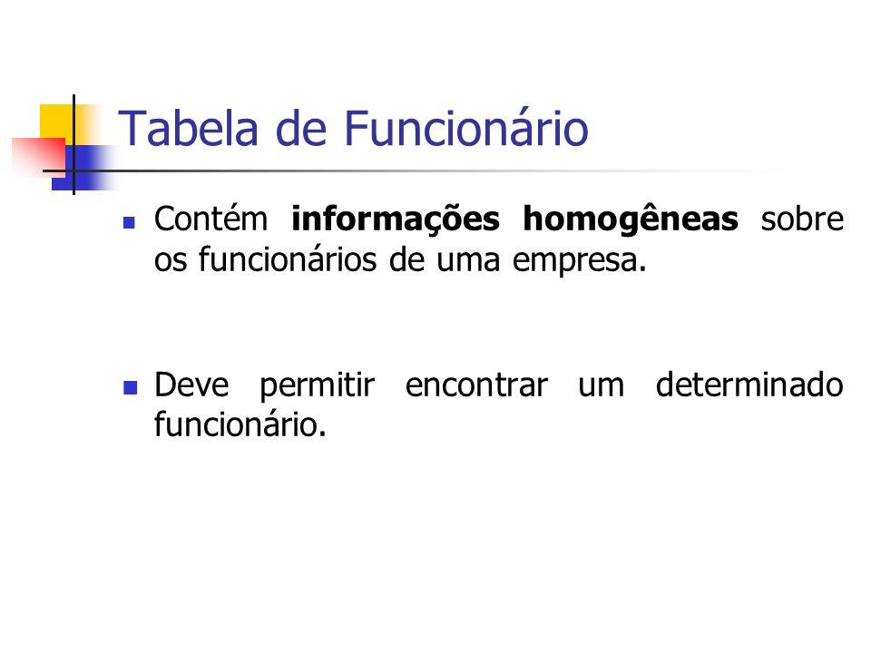Tabela de Funcionário Contém informações homogêneas sobre os funcionários de uma empresa. Deve permitir encontrar um determinado funcionário.