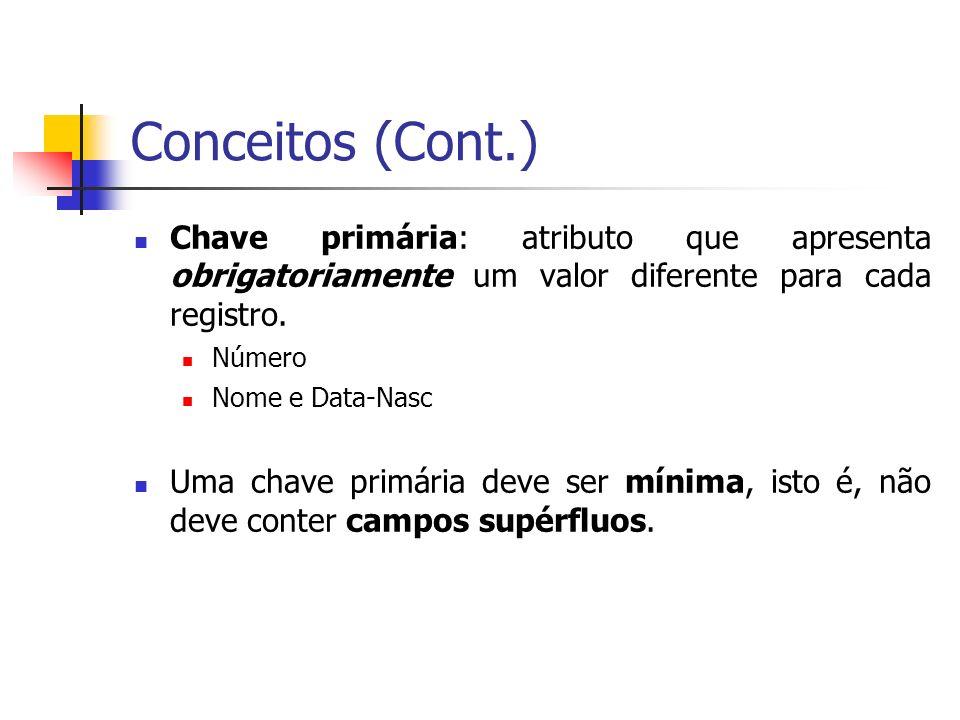 Conceitos (Cont.) Chave primária: atributo que apresenta obrigatoriamente um valor diferente para cada registro. Número Nome e Data-Nasc Uma chave pri
