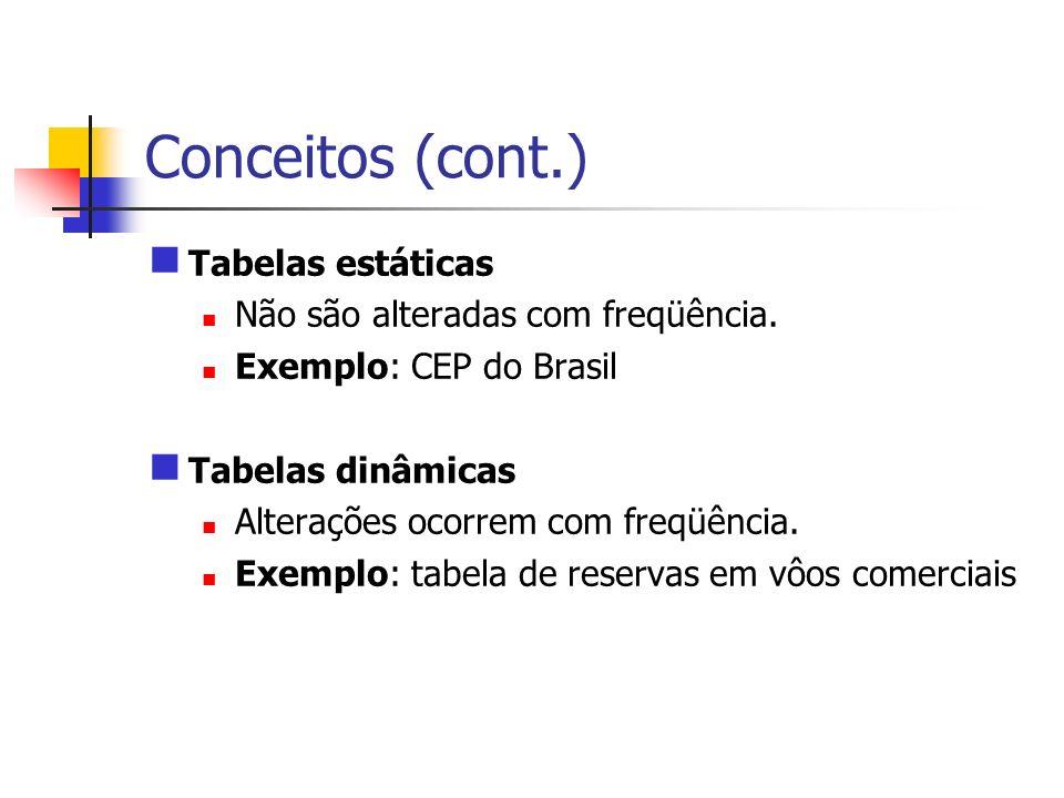 Conceitos (cont.) Tabelas estáticas Não são alteradas com freqüência. Exemplo: CEP do Brasil Tabelas dinâmicas Alterações ocorrem com freqüência. Exem