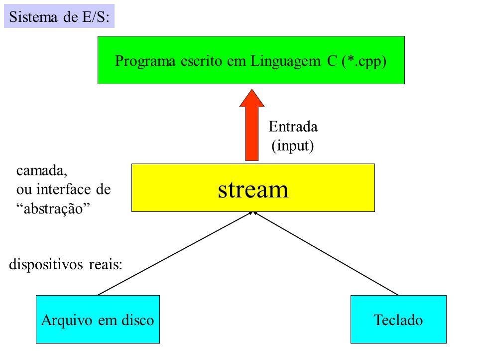 Programa escrito em Linguagem C (*.cpp) Arquivo em discoTeclado stream Entrada (input) camada, ou interface de abstração dispositivos reais: Sistema d