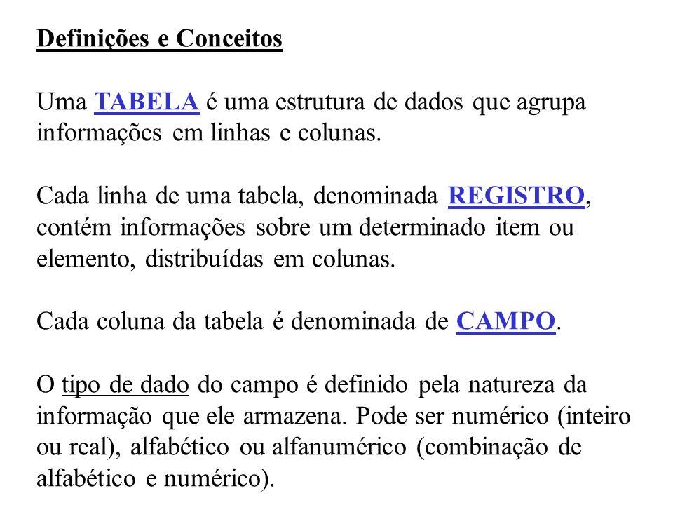 Definições e Conceitos Uma TABELA é uma estrutura de dados que agrupa informações em linhas e colunas. Cada linha de uma tabela, denominada REGISTRO,