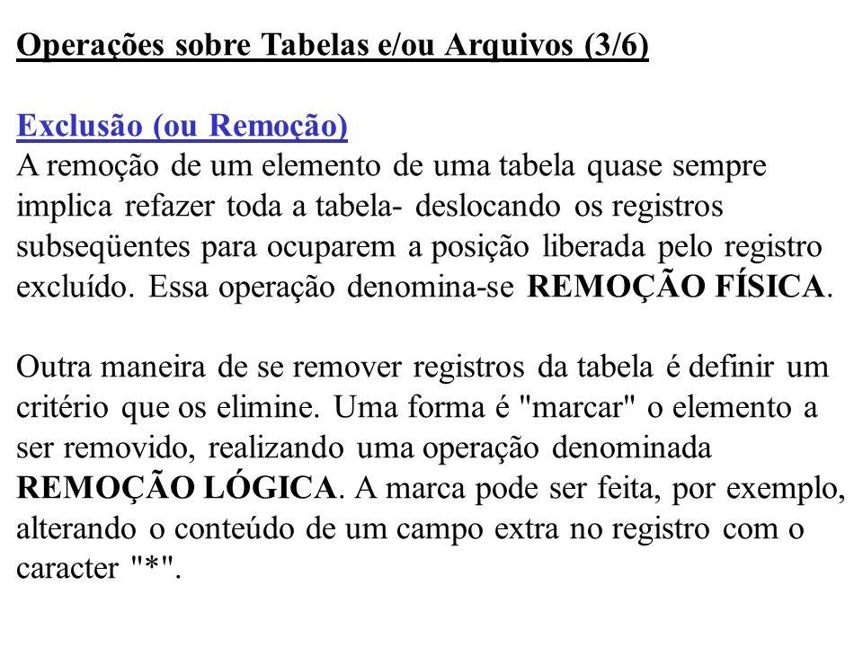 Operações sobre Tabelas e/ou Arquivos (3/6) Exclusão (ou Remoção) A remoção de um elemento de uma tabela quase sempre implica refazer toda a tabela- d
