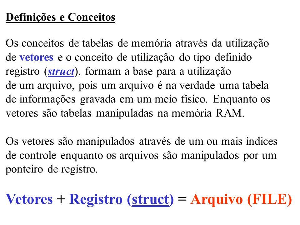 // Esta função realiza o cadastro de dados em um arquivo binário struct RgAluno { char sit; // situação do registro: X- ocupado e *- apagado char nome[35]; float nota1; float nota2; } varRgAluno; void Cadastrar(void) { FILE *fp; fp = fopen( Alunos.dat , a+b ); char confirma; while (1) { clrscr(); printf( Informe o nome do aluno, (FIM) para encerrar:\n ); fflush(stdin); // limpa o buffer do teclado gets(varRgAluno.nome); if (strcmp(varRgAluno.nome, FIM ) == 0) break; printf( Informe a nota do 1o.