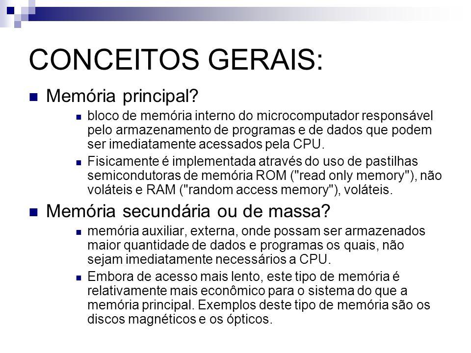 CONCEITOS GERAIS: Memória principal? bloco de memória interno do microcomputador responsável pelo armazenamento de programas e de dados que podem ser