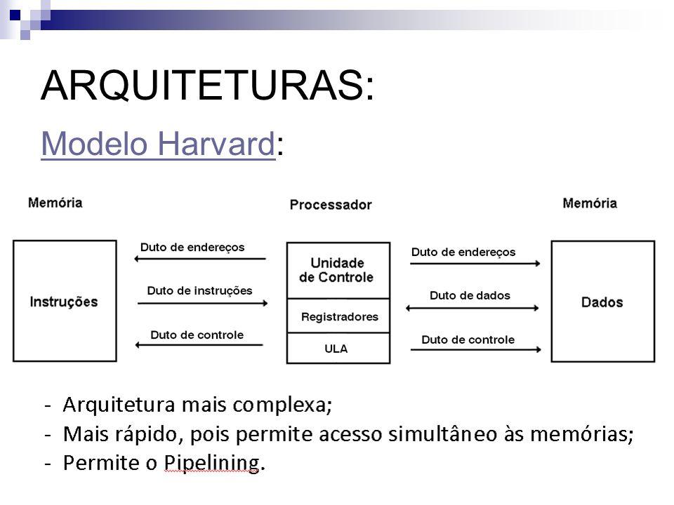 ARQUITETURAS: Modelo HarvardModelo Harvard: