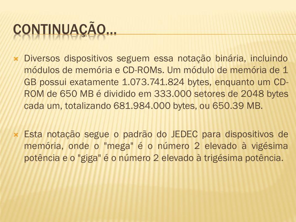 Segundo a Wikipedia: O JEDEC Solid State Technology Association (Associação para Tecnologia de Estado Sólido JEDEC - Conselho Conjunto para Engenharia de Dispositivos de Elétrons.