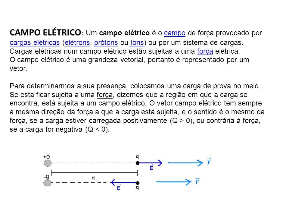 CAMPO ELÉTRICO : Um campo elétrico é o campo de força provocado por cargas elétricas (elétrons, prótons ou íons) ou por um sistema de cargas. Cargas e