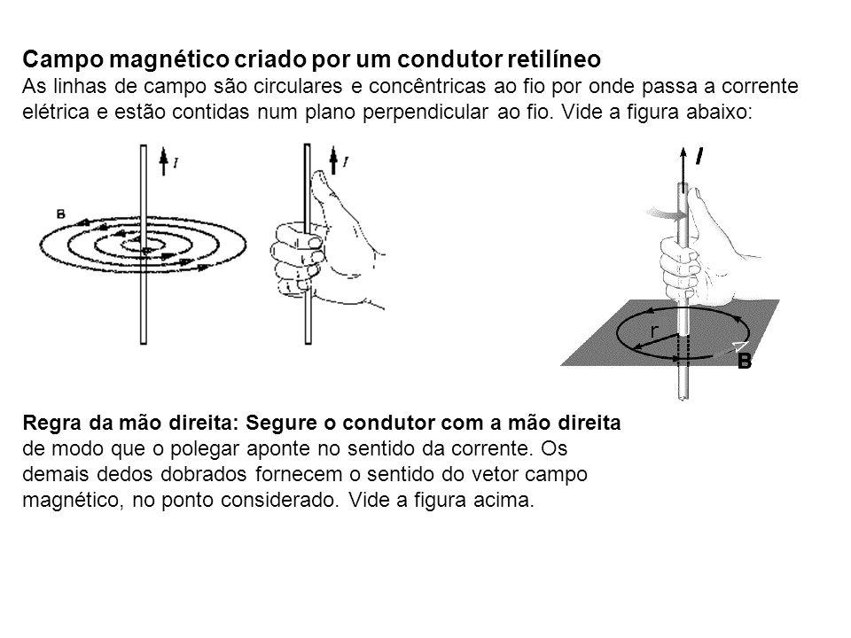 Campo magnético criado por um condutor retilíneo As linhas de campo são circulares e concêntricas ao fio por onde passa a corrente elétrica e estão co