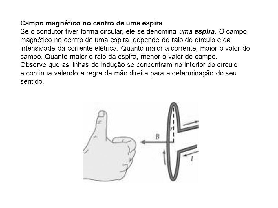 Campo magnético no centro de uma espira Se o condutor tiver forma circular, ele se denomina uma espira. O campo magnético no centro de uma espira, dep