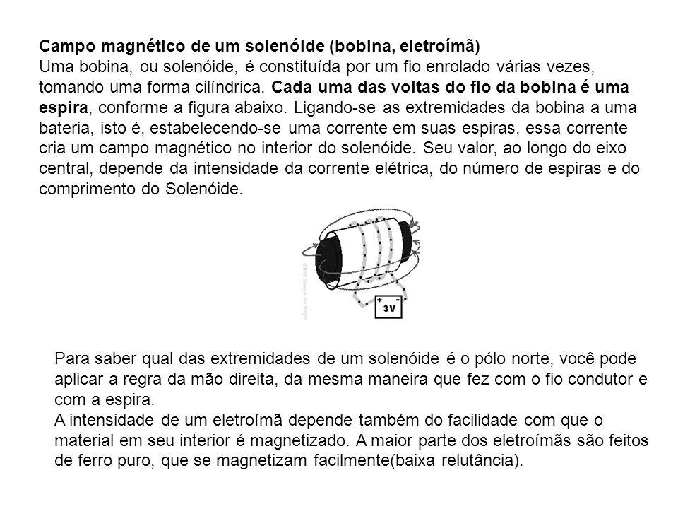 Campo magnético de um solenóide (bobina, eletroímã) Uma bobina, ou solenóide, é constituída por um fio enrolado várias vezes, tomando uma forma cilínd