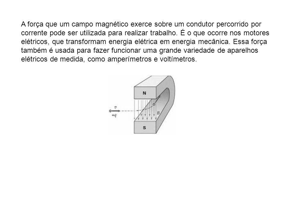 A força que um campo magnético exerce sobre um condutor percorrido por corrente pode ser utilizada para realizar trabalho. É o que ocorre nos motores