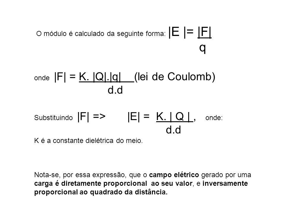 O módulo é calculado da seguinte forma: |E |= |F| q onde |F| = K. |Q|.|q| (lei de Coulomb) d.d Substituindo |F| => |E| = K. | Q |, onde: d.d K é a con