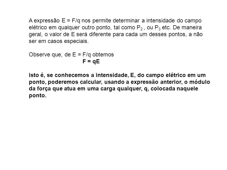 A expressão E = F/q nos permite determinar a intensidade do campo elétrico em qualquer outro ponto, tal como P 2, ou P 3 etc. De maneira geral, o valo