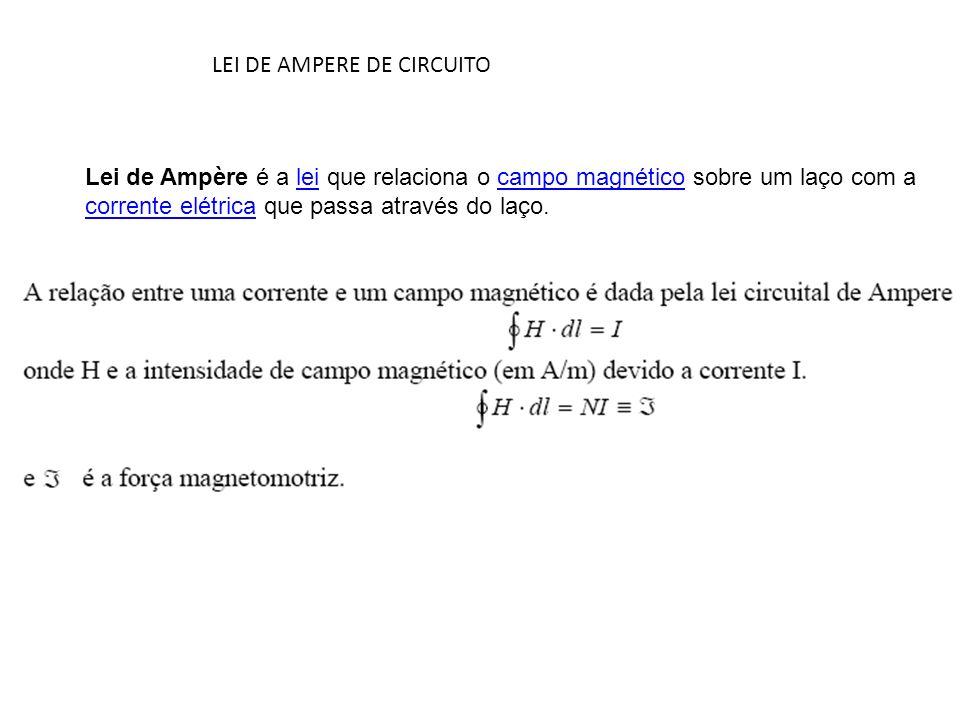 LEI DE AMPERE DE CIRCUITO Lei de Ampère é a lei que relaciona o campo magnético sobre um laço com a corrente elétrica que passa através do laço.leicam