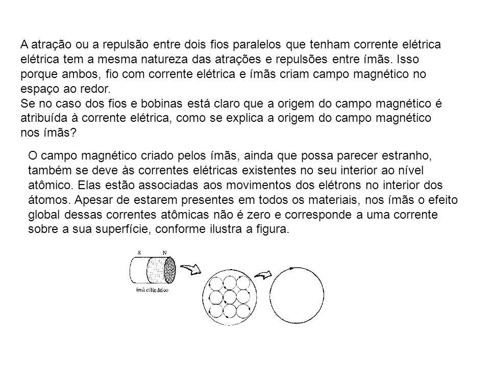A atração ou a repulsão entre dois fios paralelos que tenham corrente elétrica elétrica tem a mesma natureza das atrações e repulsões entre ímãs. Isso
