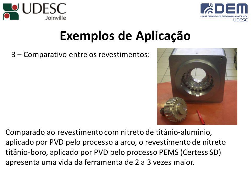Exemplos de Aplicação 3 – Comparativo entre os revestimentos: Comparado ao revestimento com nitreto de titânio-aluminio, aplicado por PVD pelo process