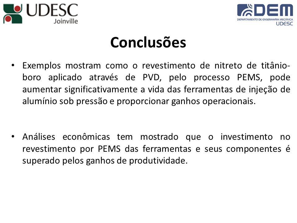 Conclusões Exemplos mostram como o revestimento de nitreto de titânio- boro aplicado através de PVD, pelo processo PEMS, pode aumentar significativame