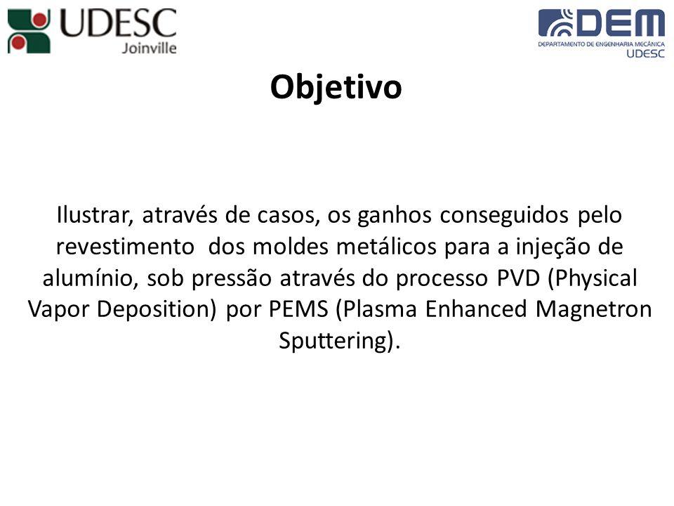 Objetivo Ilustrar, através de casos, os ganhos conseguidos pelo revestimento dos moldes metálicos para a injeção de alumínio, sob pressão através do processo PVD (Physical Vapor Deposition) por PEMS (Plasma Enhanced Magnetron Sputtering).