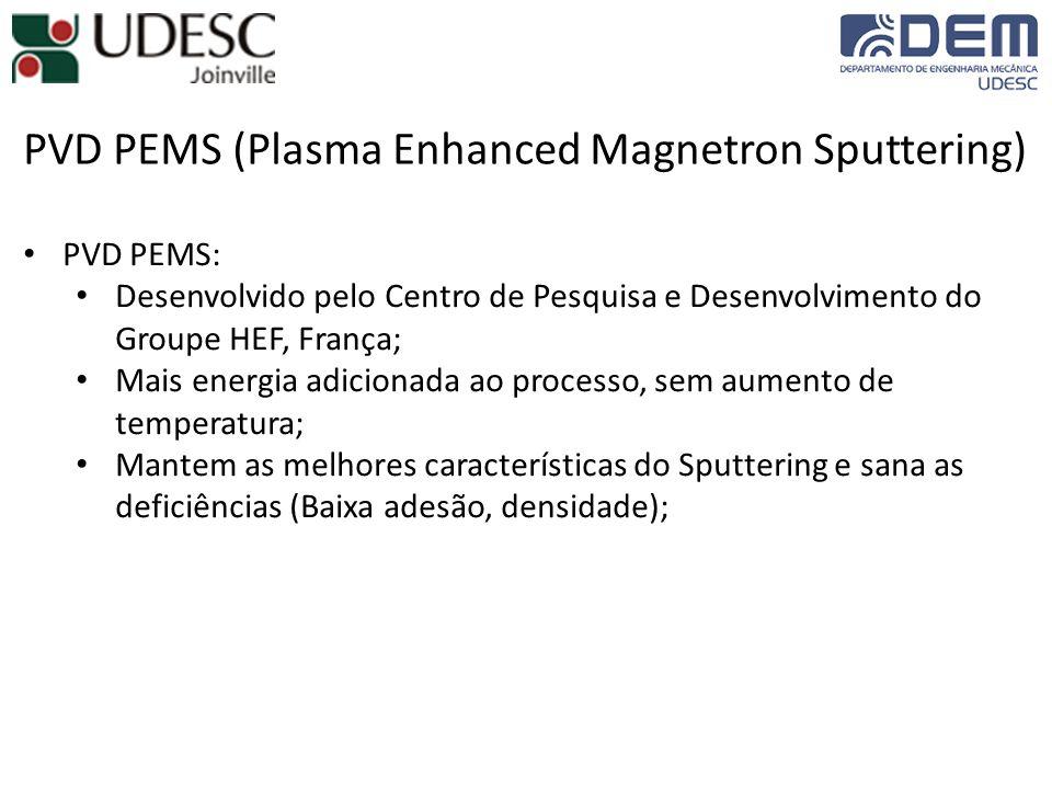 PVD PEMS (Plasma Enhanced Magnetron Sputtering) PVD PEMS: Desenvolvido pelo Centro de Pesquisa e Desenvolvimento do Groupe HEF, França; Mais energia adicionada ao processo, sem aumento de temperatura; Mantem as melhores características do Sputtering e sana as deficiências (Baixa adesão, densidade);