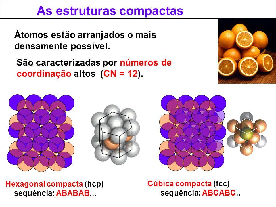 As estruturas compactas Cúbica compacta (fcc) sequência: ABCABC.. Hexagonal compacta (hcp) sequência: ABABAB... Átomos estão arranjados o mais densame