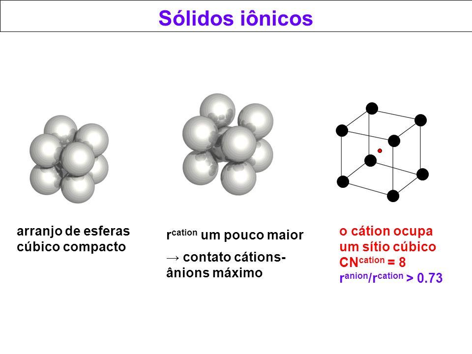 Sólidos iônicos arranjo de esferas cúbico compacto o cátion ocupa um sítio cúbico CN cation = 8 r anion /r cation > 0.73 r cation um pouco maior conta