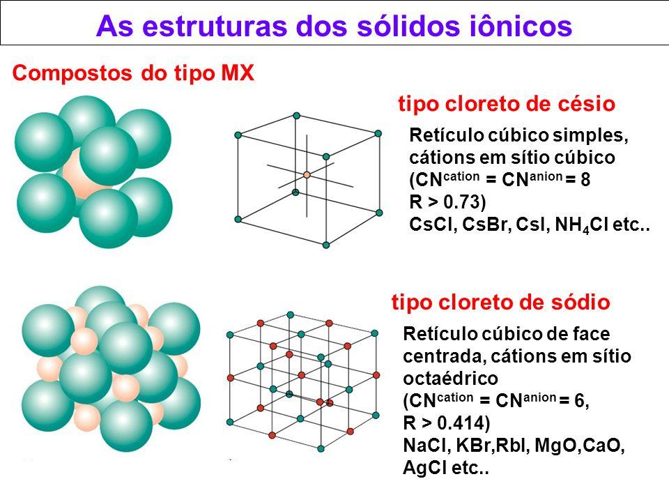 As estruturas dos sólidos iônicos Retículo cúbico simples, cátions em sítio cúbico (CN cation = CN anion = 8 R > 0.73) CsCl, CsBr, CsI, NH 4 Cl etc..