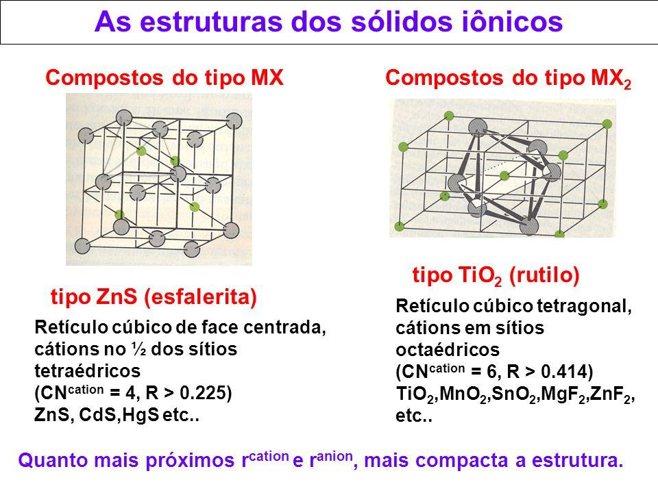 As estruturas dos sólidos iônicos Retículo cúbico de face centrada, cátions no ½ dos sítios tetraédricos (CN cation = 4, R > 0.225) ZnS, CdS,HgS etc..