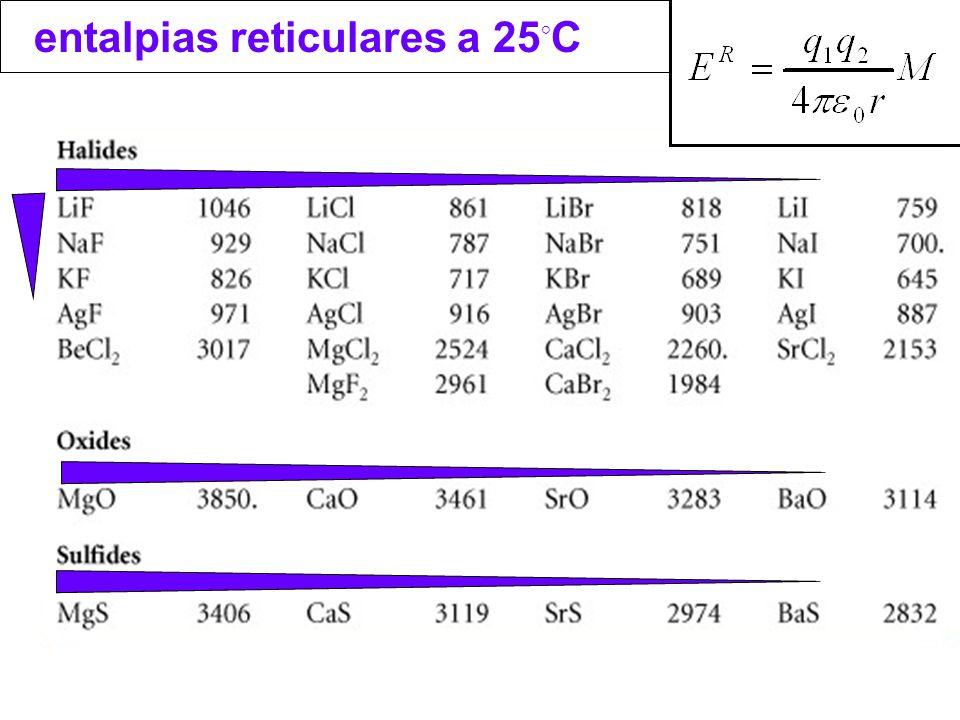 entalpias reticulares a 25 C